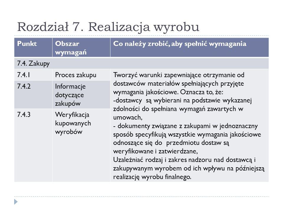 Rozdział 7. Realizacja wyrobu PunktObszar wymagań Co należy zrobić, aby spełnić wymagania 7.4.