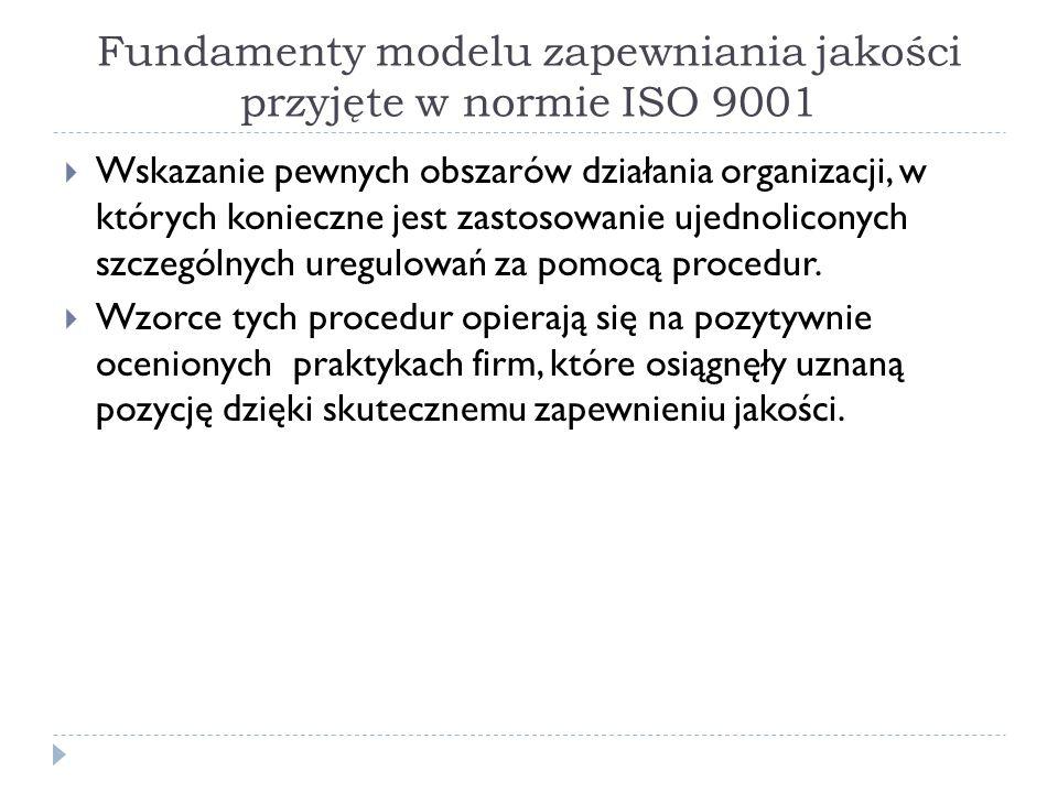 Przesłanki zaufania Zaufanie, że produkt spełnia wymagania jakościowe, może się opierać na następujących przesłankach dotyczących systemu zarządzania: produkt powstaje w określonym (i udokumentowanym) systemie wytwarzania, realizującym politykę jakości znaną i akceptowaną przez klienta, wymagania stawiana produktowi przez klienta są właściwie zrozumiane i wiernie przetłumaczone na język charakterystyk produktu i procesu jego wytwarzania, sposób wykonania produktu zapewnia odpowiednią powtarzalność jego właściwości, między innymi dzięki stosowaniu zwalidowanych standardów operacyjnych, kwalifikowaniu elementów systemu i usuwaniu z systemu źródeł potencjalnych zakłóceń, ewentualne słabości systemu wytwórczego są systematycznie identyfikowane i usuwane.