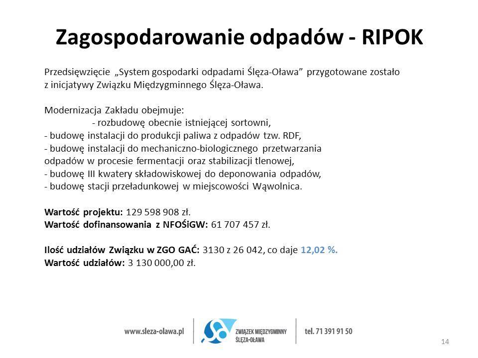 """Zagospodarowanie odpadów - RIPOK 14 Przedsięwzięcie """"System gospodarki odpadami Ślęza-Oława"""" przygotowane zostało z inicjatywy Związku Międzygminnego"""