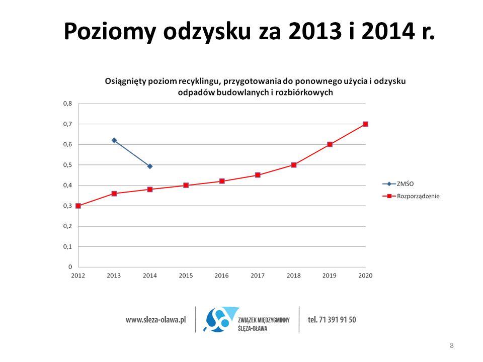 www.sleza-olawa.pl 19