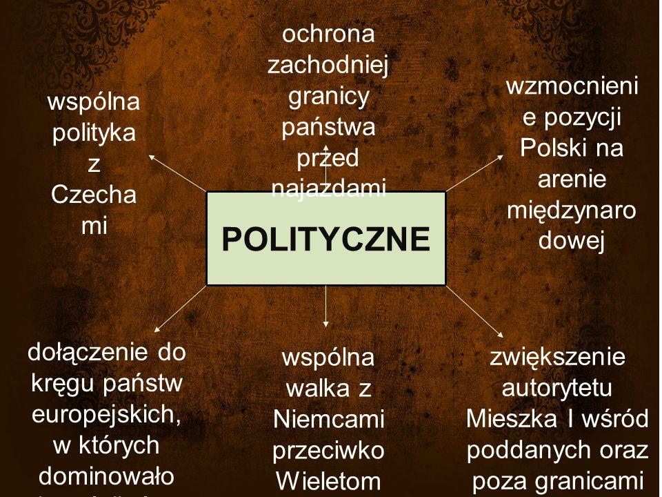 POLITYCZNE wspólna polityka z Czecha mi ochrona zachodniej granicy państwa przed najazdami wspólna walka z Niemcami przeciwko Wieletom dołączenie do kręgu państw europejskich, w których dominowało chrześcijaństw o zwiększenie autorytetu Mieszka I wśród poddanych oraz poza granicami państwa wzmocnieni e pozycji Polski na arenie międzynaro dowej
