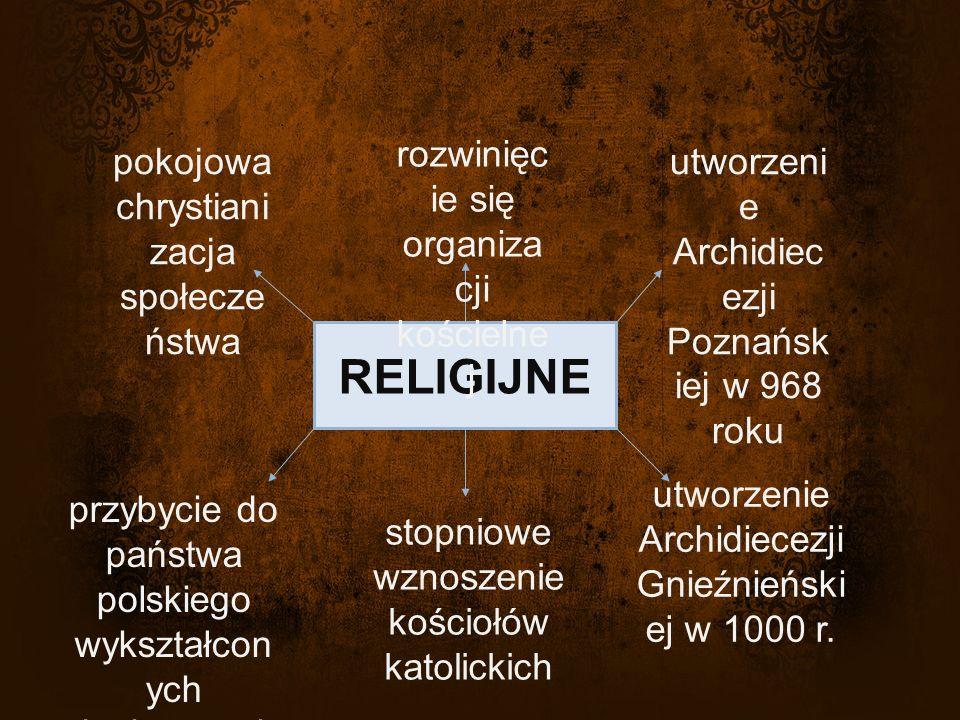 RELIGIJNE pokojowa chrystiani zacja społecze ństwa utworzeni e Archidiec ezji Poznańsk iej w 968 roku przybycie do państwa polskiego wykształcon ych duchownych stopniowe wznoszenie kościołów katolickich utworzenie Archidiecezji Gnieźnieński ej w 1000 r.