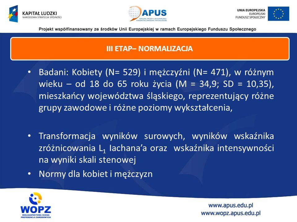 Badani: Kobiety (N= 529) i mężczyźni (N= 471), w różnym wieku – od 18 do 65 roku życia (M = 34,9; SD = 10,35), mieszkańcy województwa śląskiego, reprezentujący różne grupy zawodowe i różne poziomy wykształcenia, Transformacja wyników surowych, wyników wskaźnika zróżnicowania L 1 Iachana'a oraz wskaźnika intensywności na wyniki skali stenowej Normy dla kobiet i mężczyzn III ETAP– NORMALIZACJA
