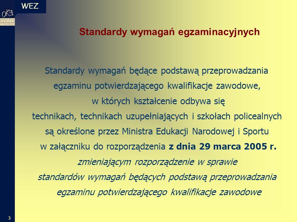 WEZ 3 Standardy wymagań egzaminacyjnych Standardy wymagań będące podstawą przeprowadzania egzaminu potwierdzającego kwalifikacje zawodowe, w których k
