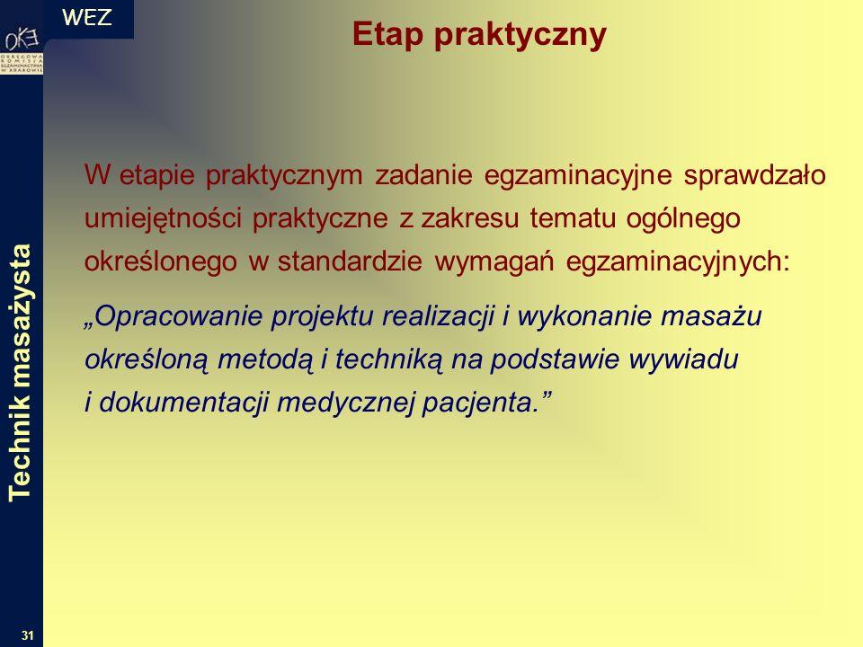 WEZ 31 W etapie praktycznym zadanie egzaminacyjne sprawdzało umiejętności praktyczne z zakresu tematu ogólnego określonego w standardzie wymagań egzam
