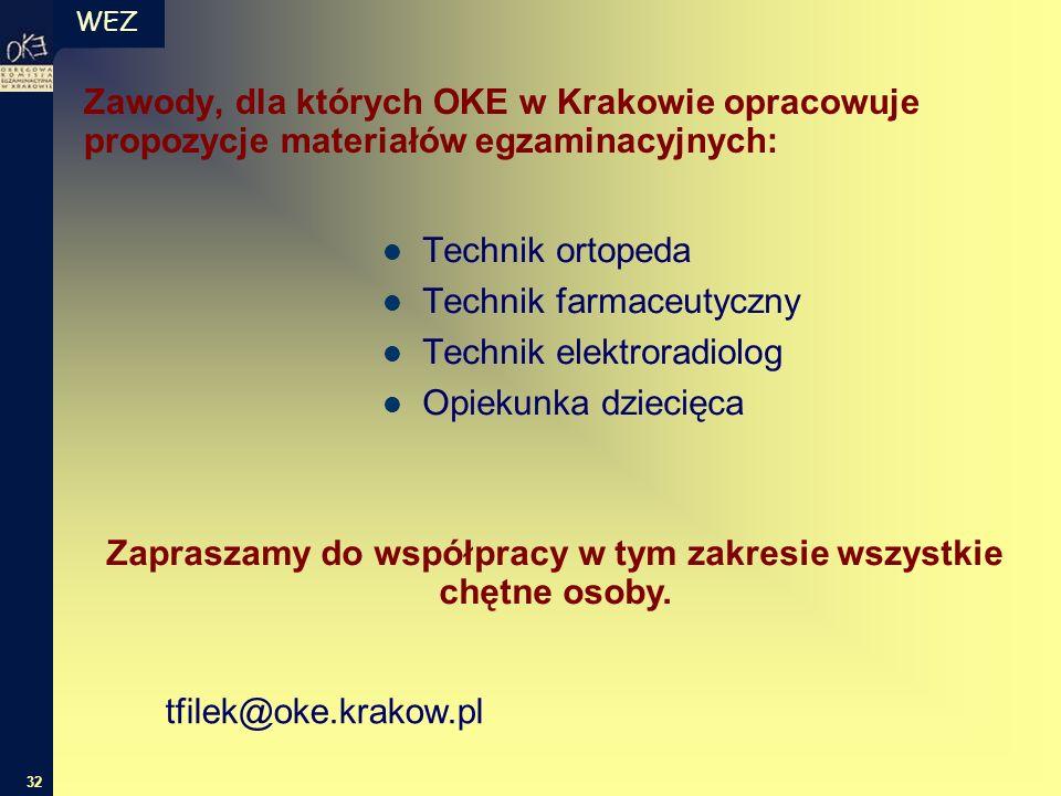 WEZ 32 Zawody, dla których OKE w Krakowie opracowuje propozycje materiałów egzaminacyjnych: Technik ortopeda Technik farmaceutyczny Technik elektrorad