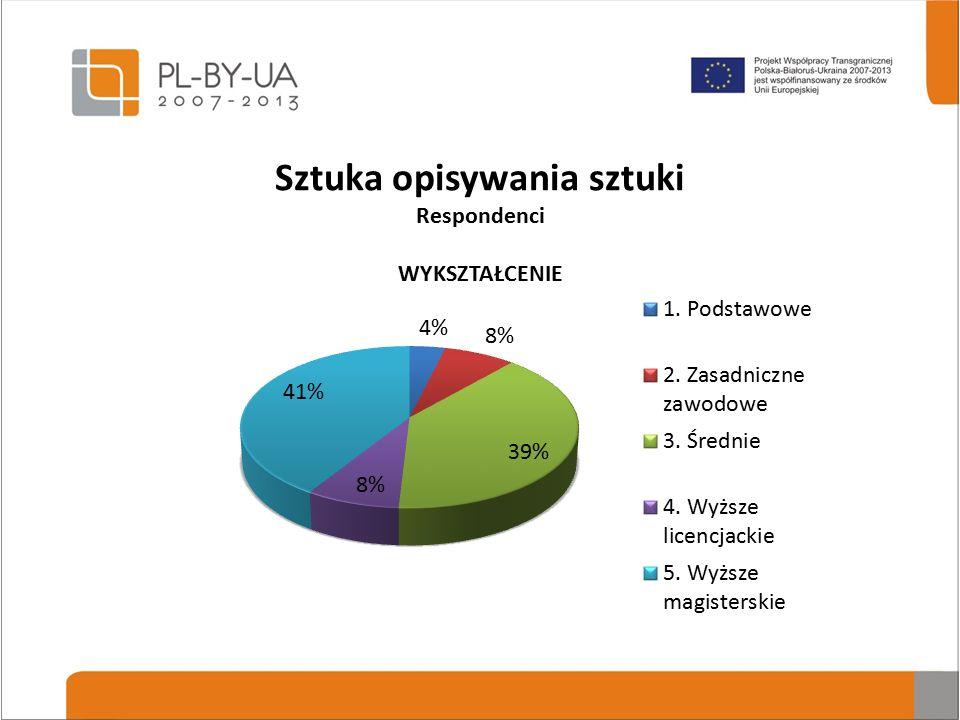 Fundacja Kultury bez Barier w muzeum Audiodeskrypcja Włodzimierz Pawlak, 21 kościołów – projekt Warsztat na Zachętę 2013 rok
