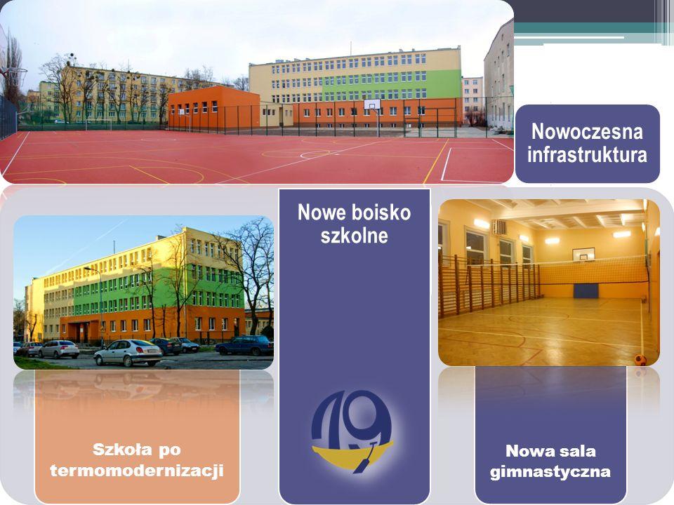 Nowoczesna infrastruktura Szkoła po termomodernizacji Nowe boisko szkolne Nowa sala gimnastyczna