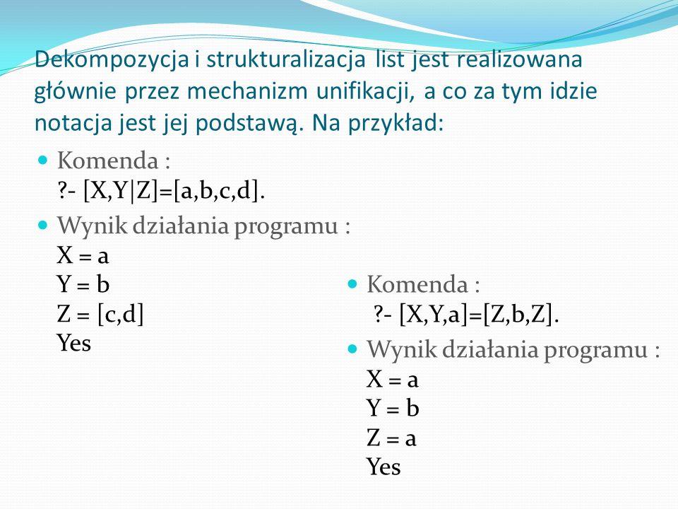 Dekompozycja i strukturalizacja list jest realizowana głównie przez mechanizm unifikacji, a co za tym idzie notacja jest jej podstawą.
