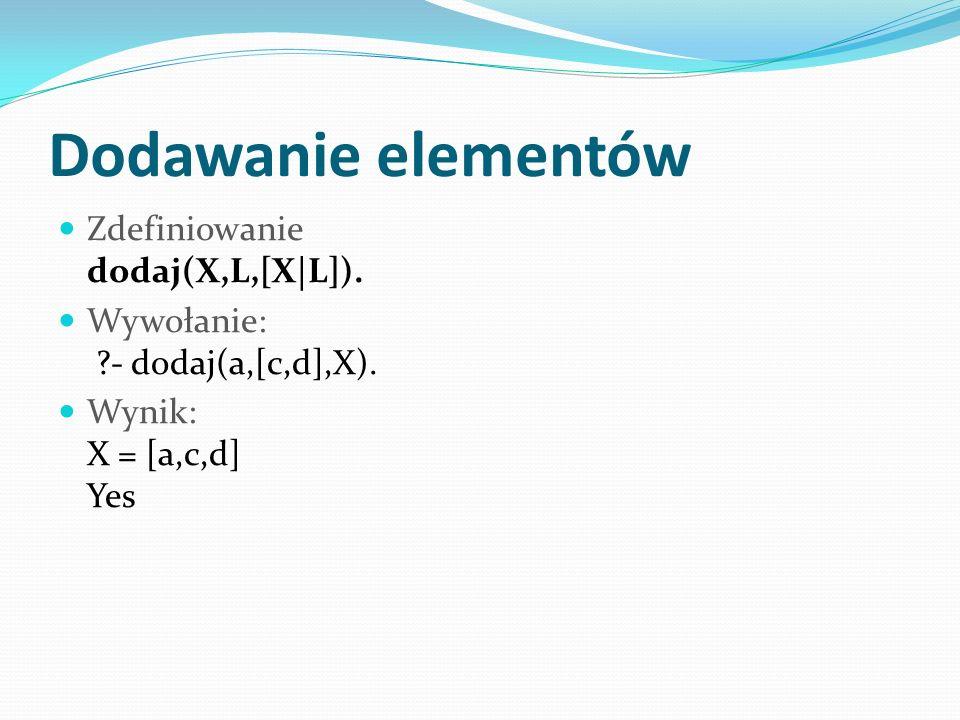 Dodawanie elementów Zdefiniowanie dodaj(X,L,[X|L]).