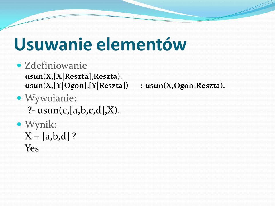 Usuwanie elementów Zdefiniowanie usun(X,[X|Reszta],Reszta).