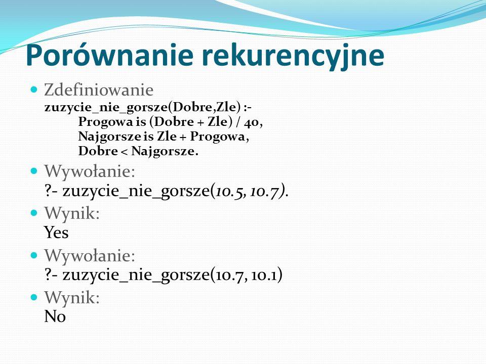 Porównanie rekurencyjne Zdefiniowanie zuzycie_nie_gorsze(Dobre,Zle) :- Progowa is (Dobre + Zle) / 40, Najgorsze is Zle + Progowa, Dobre < Najgorsze.