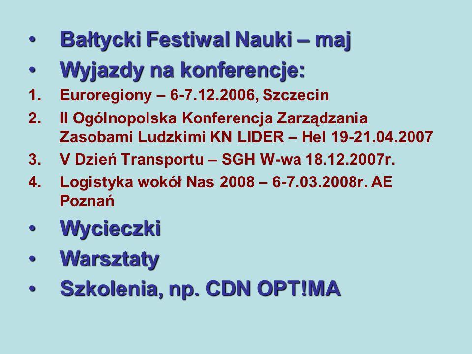Bałtycki Festiwal Nauki – majBałtycki Festiwal Nauki – maj Wyjazdy na konferencje:Wyjazdy na konferencje: 1.Euroregiony – 6-7.12.2006, Szczecin 2.II Ogólnopolska Konferencja Zarządzania Zasobami Ludzkimi KN LIDER – Hel 19-21.04.2007 3.V Dzień Transportu – SGH W-wa 18.12.2007r.