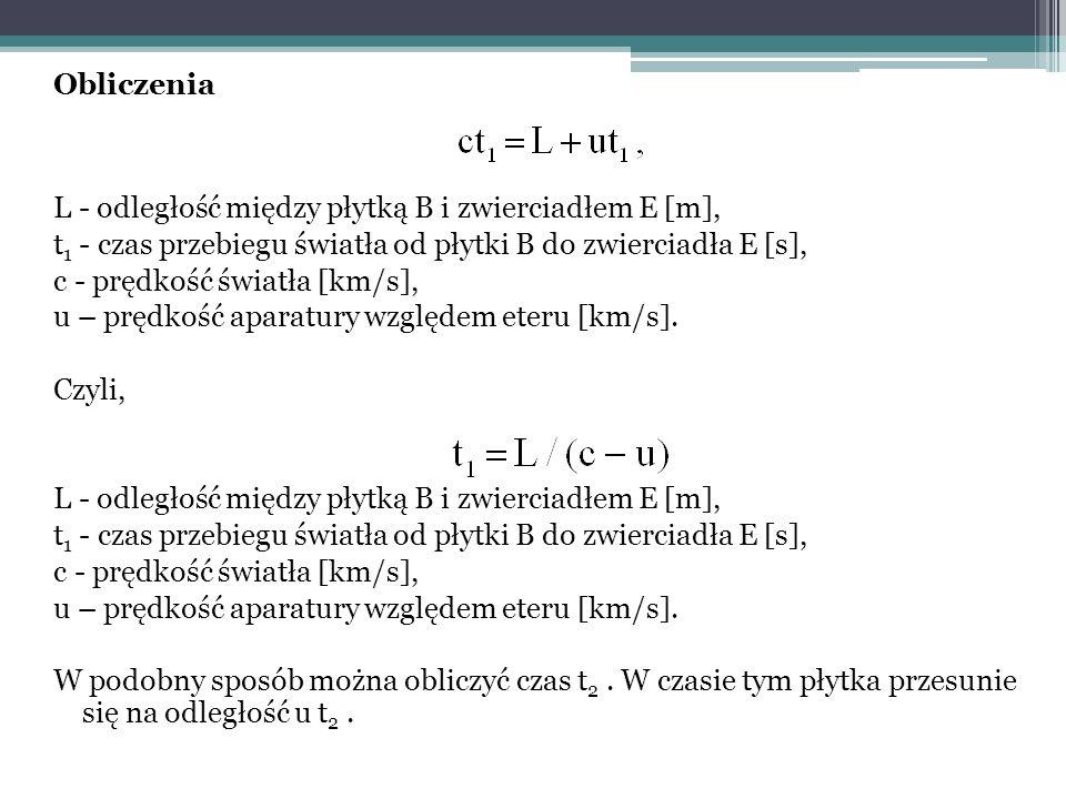 Obliczenia L - odległość między płytką B i zwierciadłem E [m], t 1 - czas przebiegu światła od płytki B do zwierciadła E [s], c - prędkość światła [km/s], u – prędkość aparatury względem eteru [km/s].