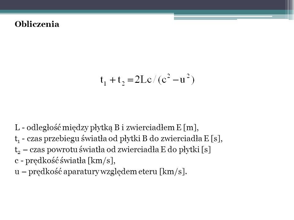 Obliczenia L - odległość między płytką B i zwierciadłem E [m], t 1 - czas przebiegu światła od płytki B do zwierciadła E [s], t 2 – czas powrotu światła od zwierciadła E do płytki [s] c - prędkość światła [km/s], u – prędkość aparatury względem eteru [km/s].