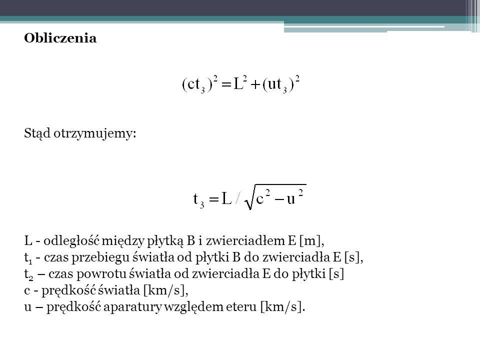 Obliczenia Stąd otrzymujemy: L - odległość między płytką B i zwierciadłem E [m], t 1 - czas przebiegu światła od płytki B do zwierciadła E [s], t 2 – czas powrotu światła od zwierciadła E do płytki [s] c - prędkość światła [km/s], u – prędkość aparatury względem eteru [km/s].
