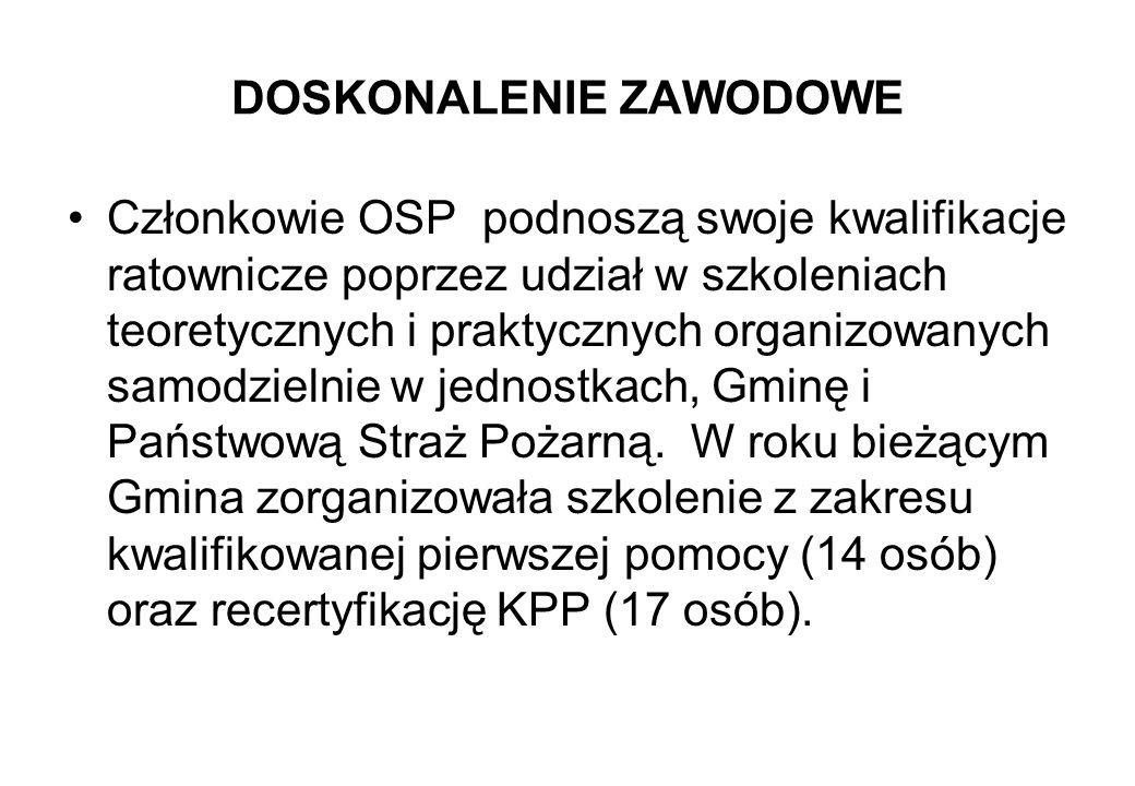DOSKONALENIE ZAWODOWE Członkowie OSP podnoszą swoje kwalifikacje ratownicze poprzez udział w szkoleniach teoretycznych i praktycznych organizowanych s
