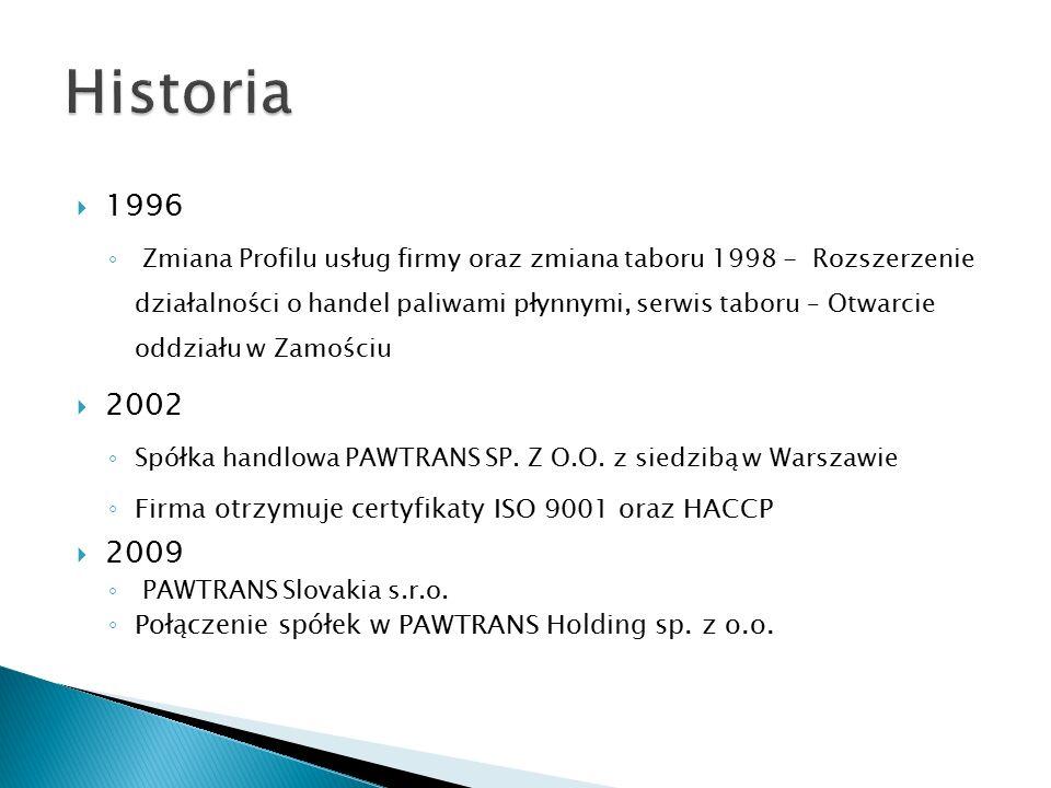  1996 ◦ Zmiana Profilu usług firmy oraz zmiana taboru 1998 - Rozszerzenie działalności o handel paliwami płynnymi, serwis taboru – Otwarcie oddziału w Zamościu  2002 ◦ Spółka handlowa PAWTRANS SP.