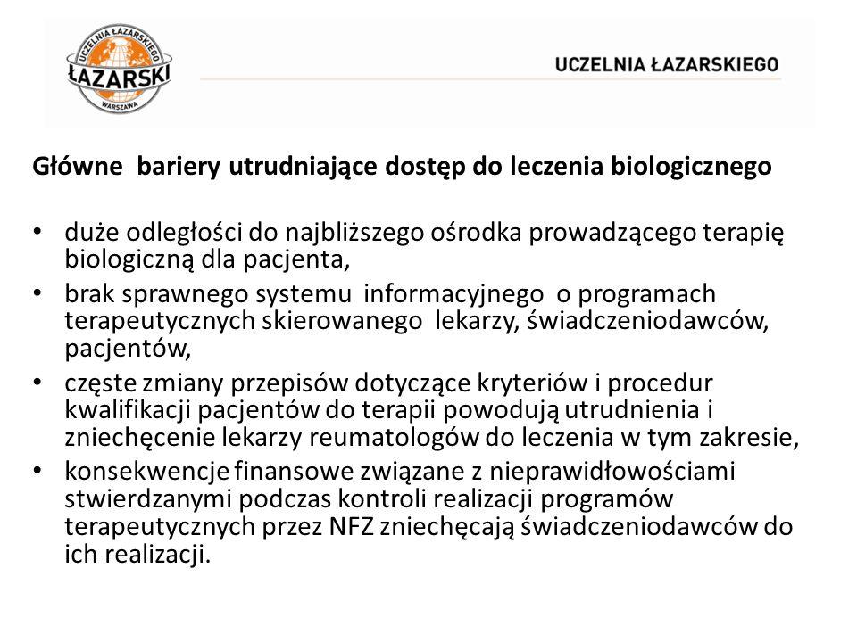 Główne bariery utrudniające dostęp do leczenia biologicznego duże odległości do najbliższego ośrodka prowadzącego terapię biologiczną dla pacjenta, br