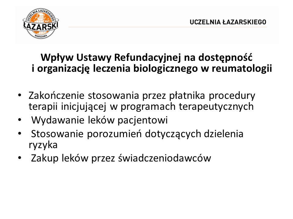 Wpływ Ustawy Refundacyjnej na dostępność i organizację leczenia biologicznego w reumatologii Zakończenie stosowania przez płatnika procedury terapii i