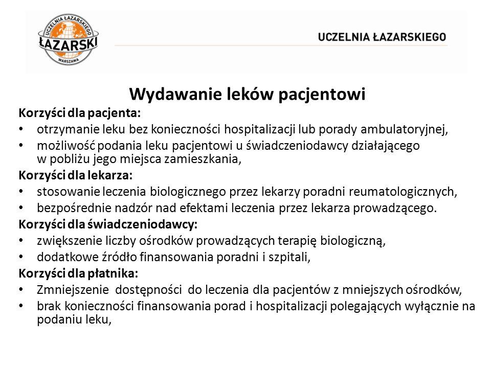 Wydawanie leków pacjentowi Korzyści dla pacjenta: otrzymanie leku bez konieczności hospitalizacji lub porady ambulatoryjnej, możliwość podania leku pa