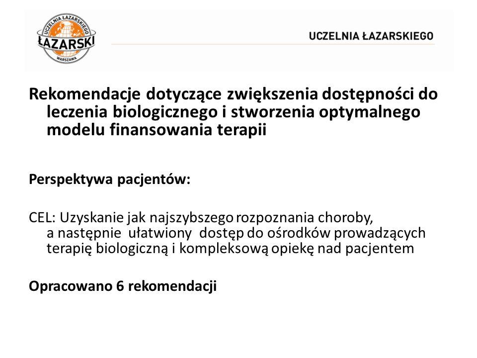 Rekomendacje dotyczące zwiększenia dostępności do leczenia biologicznego i stworzenia optymalnego modelu finansowania terapii Perspektywa pacjentów: CEL: Uzyskanie jak najszybszego rozpoznania choroby, a następnie ułatwiony dostęp do ośrodków prowadzących terapię biologiczną i kompleksową opiekę nad pacjentem Opracowano 6 rekomendacji