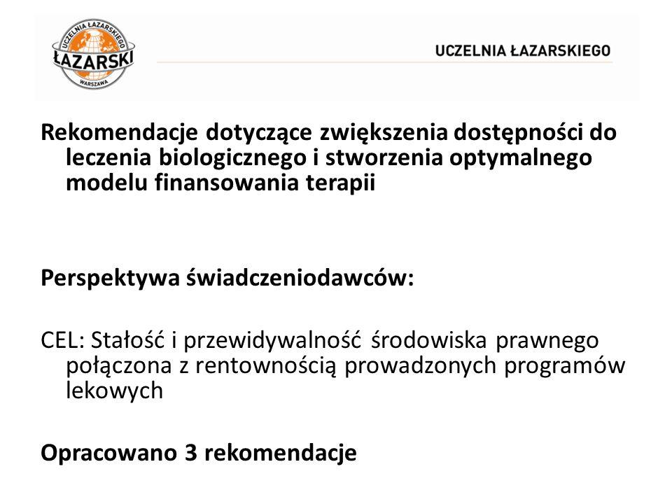 Rekomendacje dotyczące zwiększenia dostępności do leczenia biologicznego i stworzenia optymalnego modelu finansowania terapii Perspektywa świadczeniodawców: CEL: Stałość i przewidywalność środowiska prawnego połączona z rentownością prowadzonych programów lekowych Opracowano 3 rekomendacje