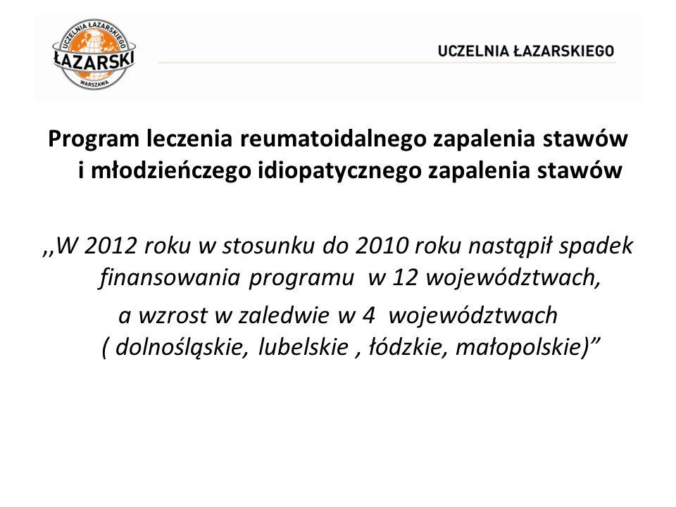 Program leczenia reumatoidalnego zapalenia stawów i młodzieńczego idiopatycznego zapalenia stawów,,W 2012 roku w stosunku do 2010 roku nastąpił spadek finansowania programu w 12 województwach, a wzrost w zaledwie w 4 województwach ( dolnośląskie, lubelskie, łódzkie, małopolskie)