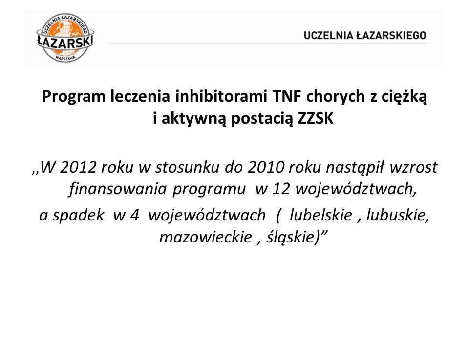 Program leczenia inhibitorami TNF chorych z ciężką i aktywną postacią ZZSK,, W 2012 roku w stosunku do 2010 roku nastąpił wzrost finansowania programu w 12 województwach, a spadek w 4 województwach ( lubelskie, lubuskie, mazowieckie, śląskie)