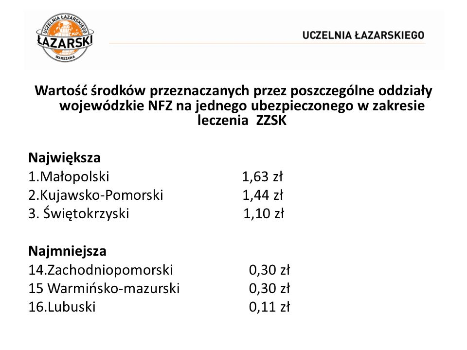 Wartość środków przeznaczanych przez poszczególne oddziały wojewódzkie NFZ na jednego ubezpieczonego w zakresie leczenia ZZSK Największa 1.Małopolski 1,63 zł 2.Kujawsko-Pomorski 1,44 zł 3.