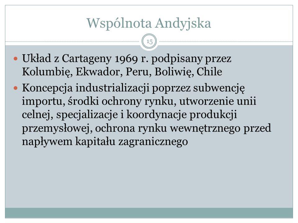 Wspólnota Andyjska 15 Układ z Cartageny 1969 r.