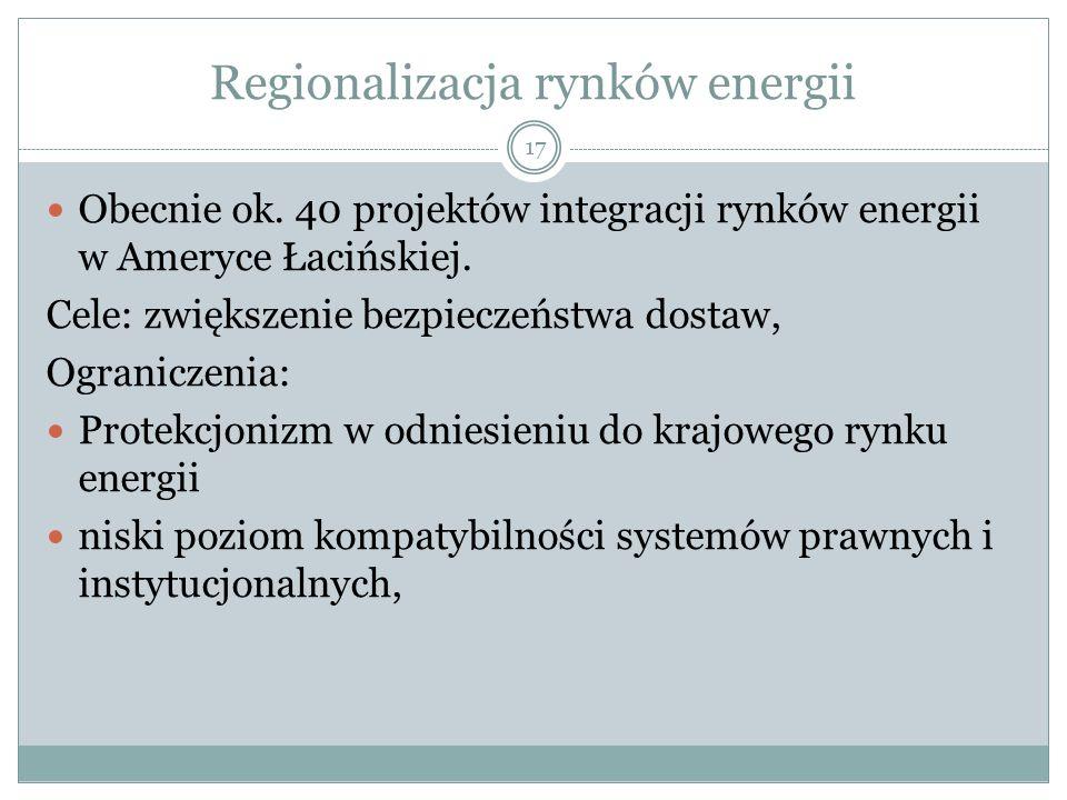 Regionalizacja rynków energii 17 Obecnie ok.