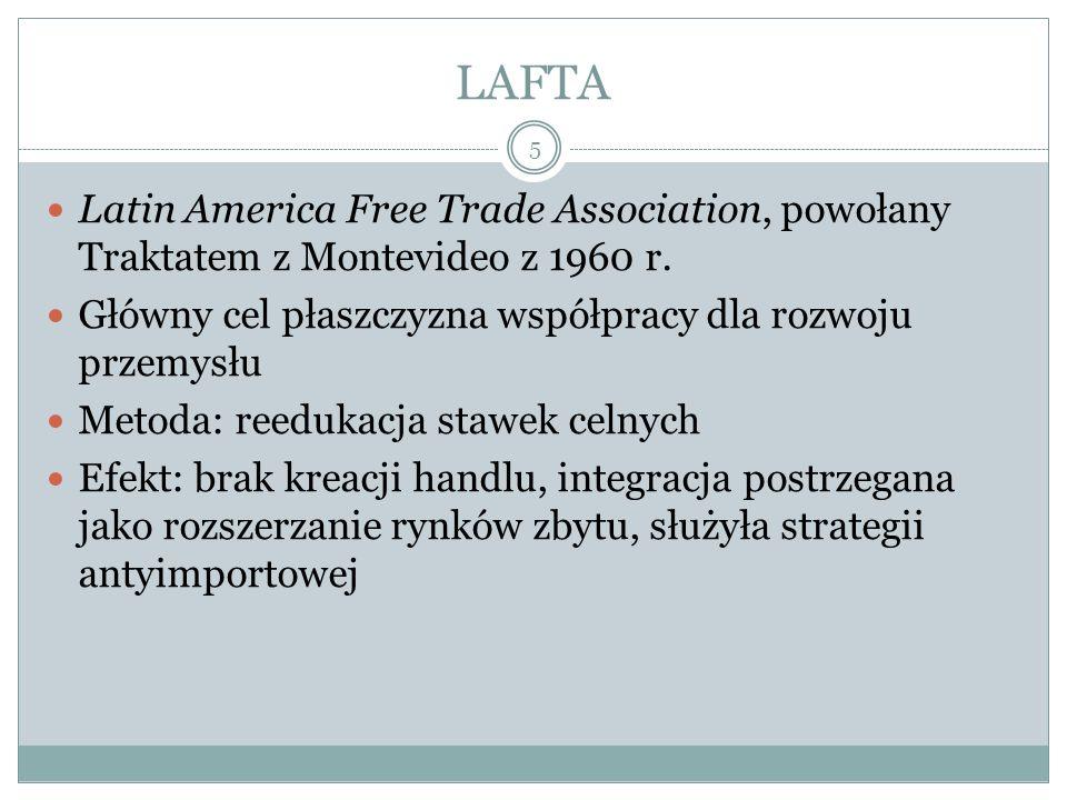 LAFTA Latin America Free Trade Association, powołany Traktatem z Montevideo z 1960 r.