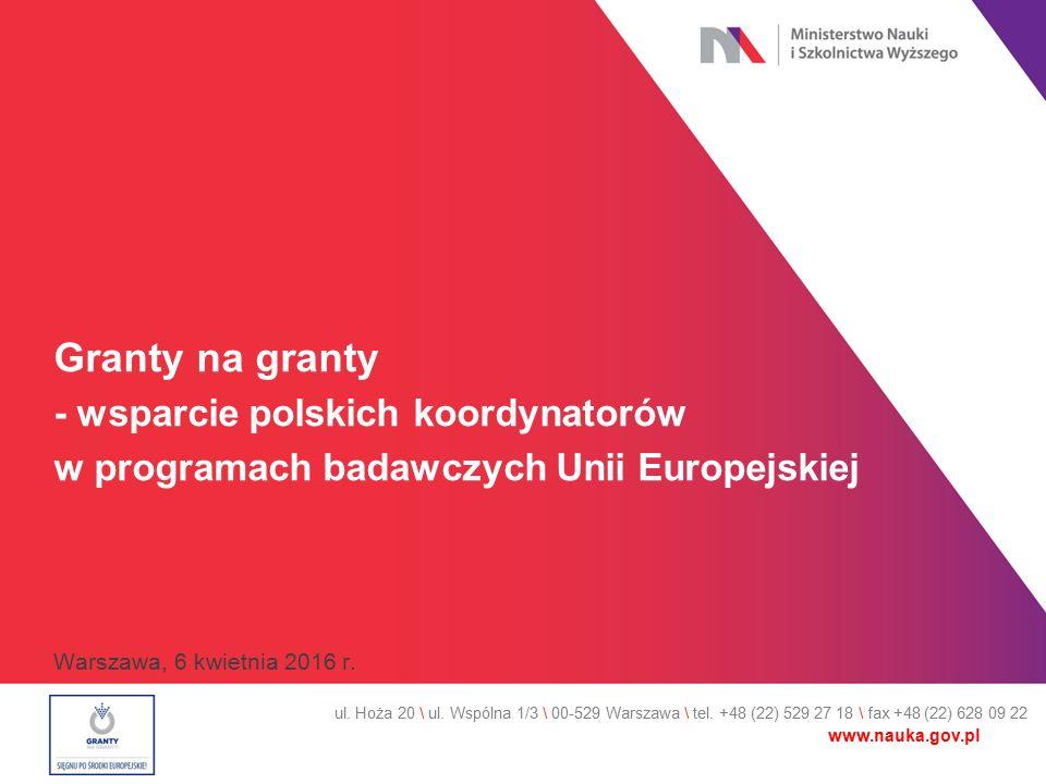 Granty na granty - wsparcie polskich koordynatorów w programach badawczych Unii Europejskiej Warszawa, 6 kwietnia 2016 r. ul. Hoża 20 \ ul. Wspólna 1/