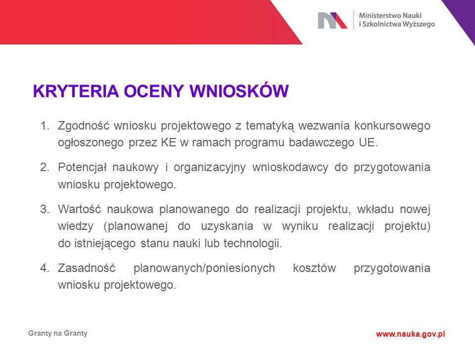 KRYTERIA OCENY WNIOSKÓW Granty na Granty www.nauka.gov.pl 1.Zgodność wniosku projektowego z tematyką wezwania konkursowego ogłoszonego przez KE w rama