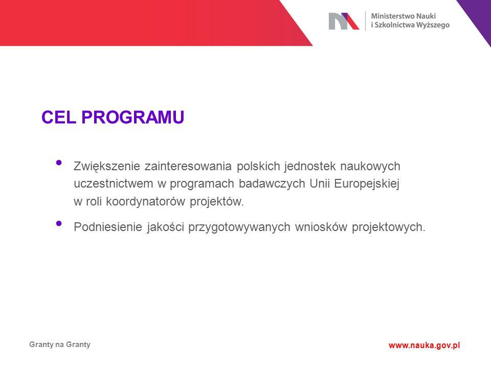 CEL PROGRAMU Granty na Granty www.nauka.gov.pl Zwiększenie zainteresowania polskich jednostek naukowych uczestnictwem w programach badawczych Unii Eur