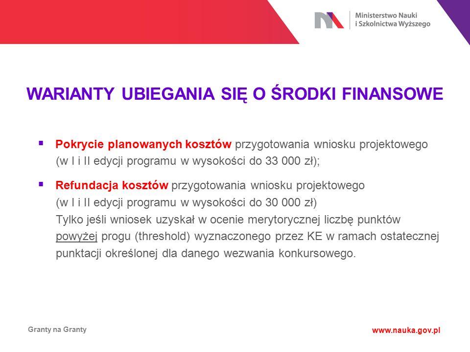 WARIANTY UBIEGANIA SIĘ O ŚRODKI FINANSOWE Granty na Granty www.nauka.gov.pl  Pokrycie planowanych kosztów przygotowania wniosku projektowego (w I i I