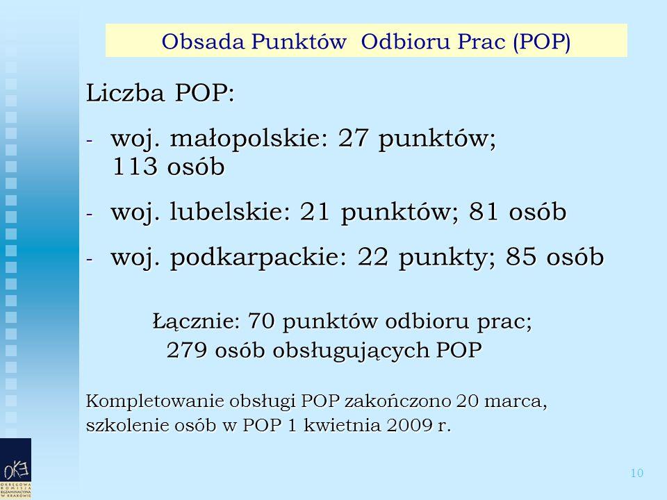 10 Liczba POP: - woj. małopolskie: 27 punktów; 113 osób - woj.