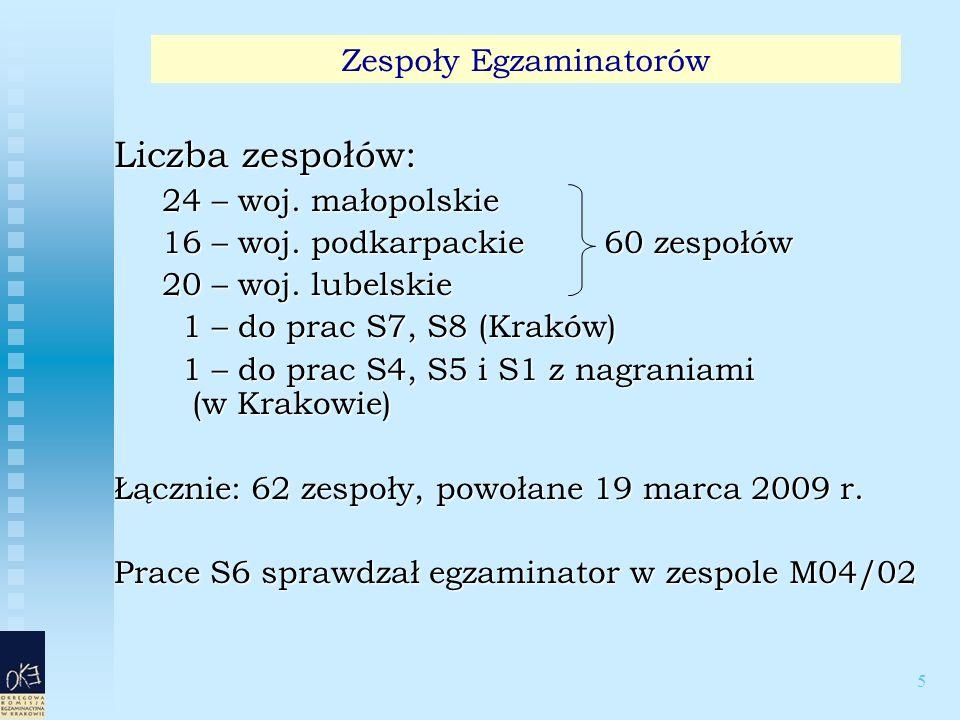 36 Kartoteka testu – procent punktów uzyskanych przez uczniów ze sprawdzanych czynności w skali standardowej dziewiątki Numer zadania Obszar standardów wymagań egzaminacyjnych Maksymalna liczba punktów za zadanie Typ zadania Wynik średni w punktach: OKE Kraków lubelskiemałopolskiepodkarpackie 1Czytanie1WW0,560,580,57 2Czytanie1WW0,520,530,540,53 3Czytanie1WW0,91 4Czytanie1WW0,860,880,87 5 Wykorzystywanie wiedzy w praktyce 1WW0,660,700,69 6 Wykorzystywanie wiedzy w praktyce 1WW0,820,84 0,83 7 Wykorzystywanie wiedzy w praktyce 1WW0,430,460,45 8 Wykorzystywanie wiedzy w praktyce 1WW0,380,400,410,40 9Rozumowanie1WW0,680,69 10Rozumowanie1WW0,380,410,380,40 11 Wykorzystywanie wiedzy w praktyce 1WW0,490,530,51 12 Korzystanie z informacji 1WW0,500,510,50 13 Korzystanie z informacji 1WW0,920,930,92 14Czytanie1WW0,650,660,650,66 15Czytanie1WW0,87 0,860,87 16Czytanie1WW0,840,860,85 17Czytanie1WW0,85 0,840,85 18Czytanie1WW0,900,920,91 19Czytanie1WW0,670,68 20Rozumowanie1WW0,460,48 21Rozumowanie1KO0,430,400,390,40 22 Korzystanie z informacji 2KO1,001,051,001,02 Rozumowanie 23 Wykorzystywanie wiedzy w praktyce 3RO1,681,851,841,80 Rozumowanie 24 Wykorzystywanie wiedzy w praktyce 4RO0,981,131,121,08 25Pisanie10RO5,005,235,105,13