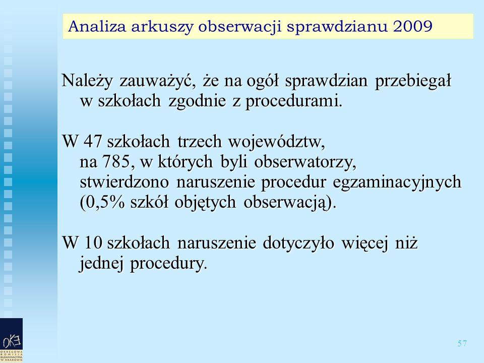 57 Analiza arkuszy obserwacji sprawdzianu 2009 Należy zauważyć, że na ogół sprawdzian przebiegał w szkołach zgodnie z procedurami.