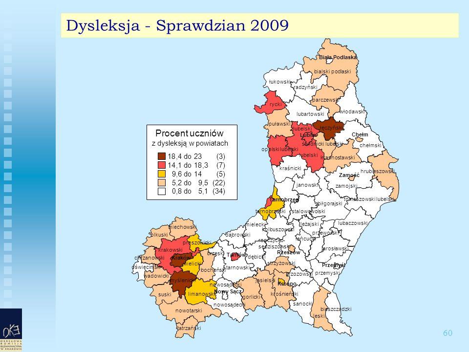 60 Dysleksja - Sprawdzian 2009 Chełm
