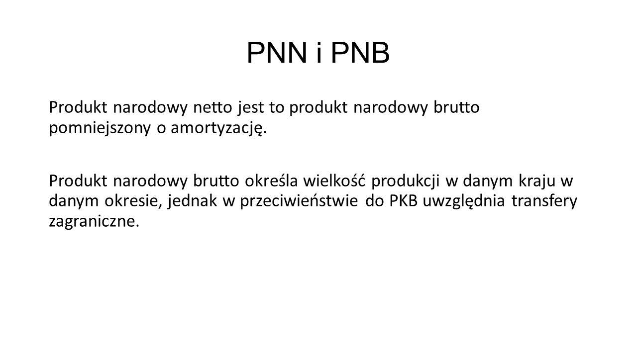 PNN i PNB Produkt narodowy netto jest to produkt narodowy brutto pomniejszony o amortyzację.