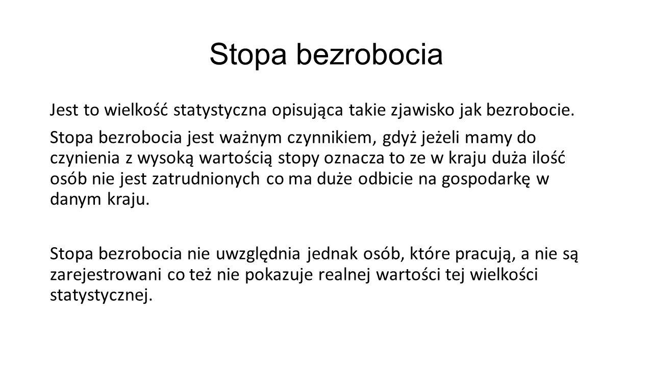 Koniec Dominik Klamka 1cT Źródła: http://www.naukowiec.org http://www.naukowiec.org http://www.finanse21.pl/co-to-jest-produkt-krajowy-brutto-pkb.html https://www.nbportal.pl/wiedza/prezentacje/podstawowe-pojecia/wskazniki-makro https://www.nbportal.pl/slownik/pozycje-slownika/wzrost-gospodarczy http://portalwiedzy.onet.pl/7863,,,,stopa_bezrobocia,haslo.html