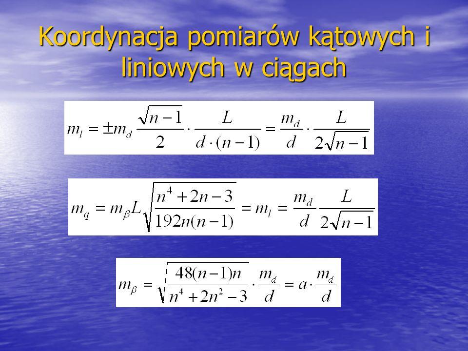 Koordynacja pomiarów kątowych i liniowych w ciągach