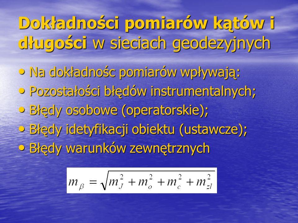 Dokładności pomiarów kątów i długości w sieciach geodezyjnych Na dokładnośc pomiarów wpływają: Na dokładnośc pomiarów wpływają: Pozostałości błędów instrumentalnych; Pozostałości błędów instrumentalnych; Błędy osobowe (operatorskie); Błędy osobowe (operatorskie); Błędy idetyfikacji obiektu (ustawcze); Błędy idetyfikacji obiektu (ustawcze); Błędy warunków zewnętrznych Błędy warunków zewnętrznych
