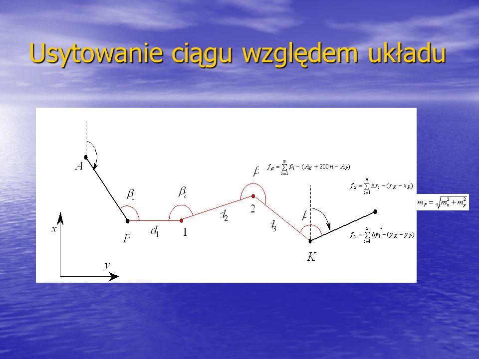 Koordynacja pomiarów kątowych i liniowych w ciągach Błędy średnie wyznaczenia punktu środkowego, czyli punktu najgorzej wyznaczonego, zgodnie z wzorami wynoszą: Błędy średnie wyznaczenia punktu środkowego, czyli punktu najgorzej wyznaczonego, zgodnie z wzorami wynoszą: