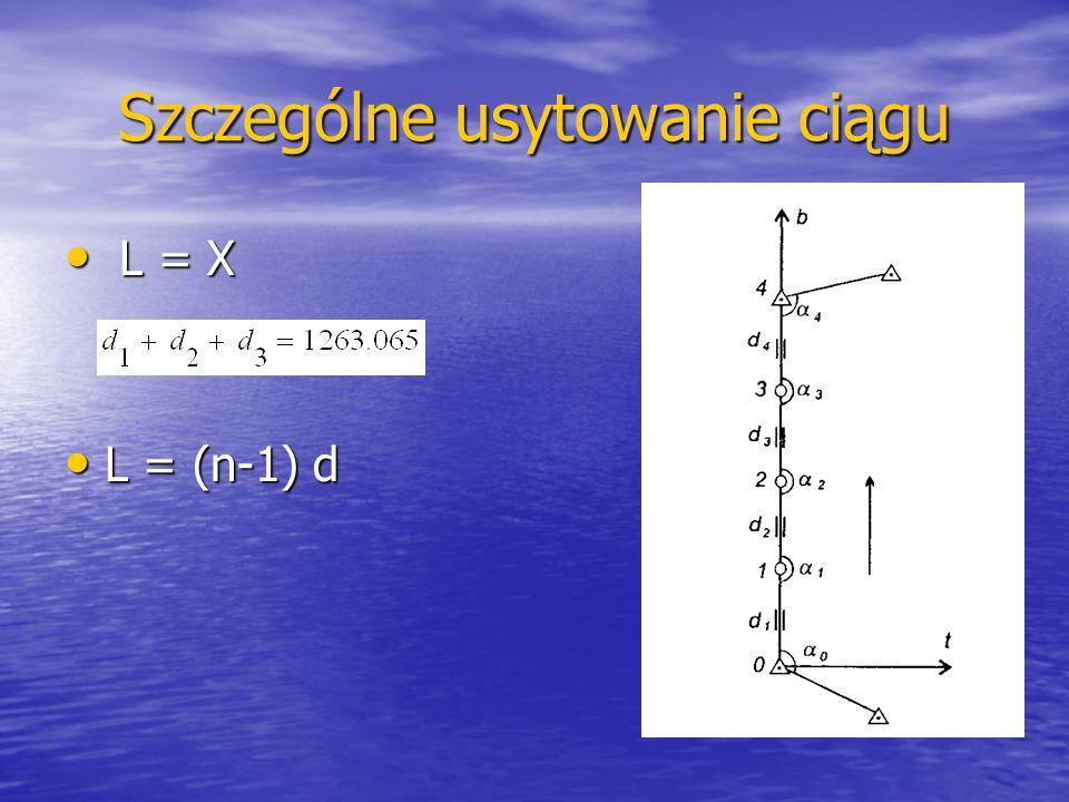 Szczególne usytowanie ciągu L = X L = X L = (n-1) d L = (n-1) d