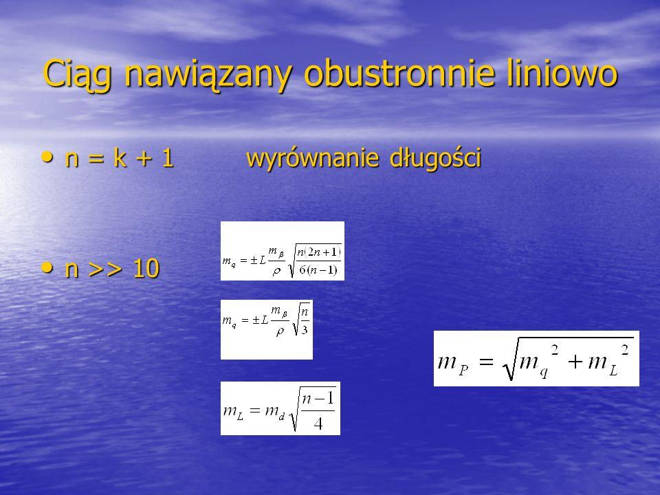 Ciąg nawiązany obustronnie liniowo n = k + 1 wyrównanie długości n = k + 1 wyrównanie długości n >> 10 n >> 10