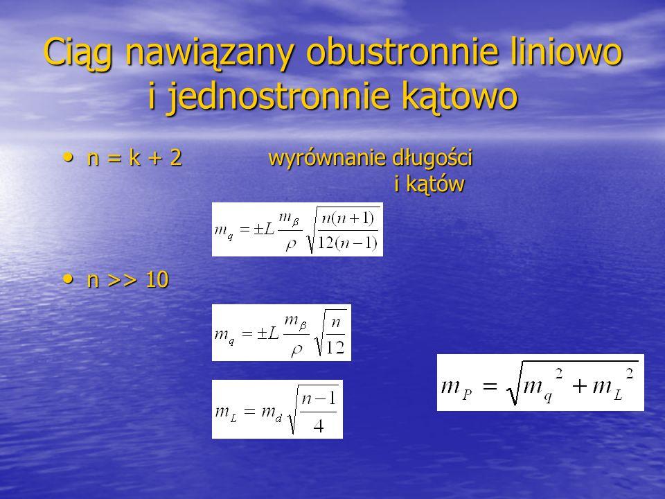 Ciąg nawiązany obustronnie liniowo i jednostronnie kątowo n = k + 2 wyrównanie długości i kątów n = k + 2 wyrównanie długości i kątów n >> 10 n >> 10