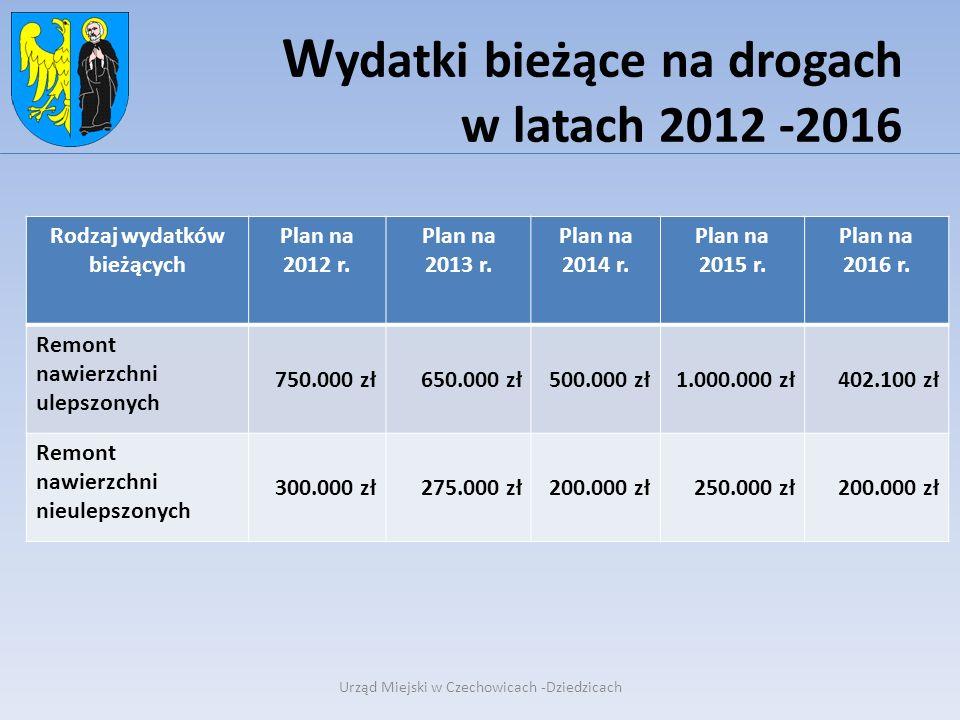 W ydatki bieżące na drogach w latach 2012 -2016 Rodzaj wydatków bieżących Plan na 2012 r.